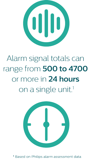 Alarm signal totals can range from 500 to 4700 or more in 24 hours on a single unit.